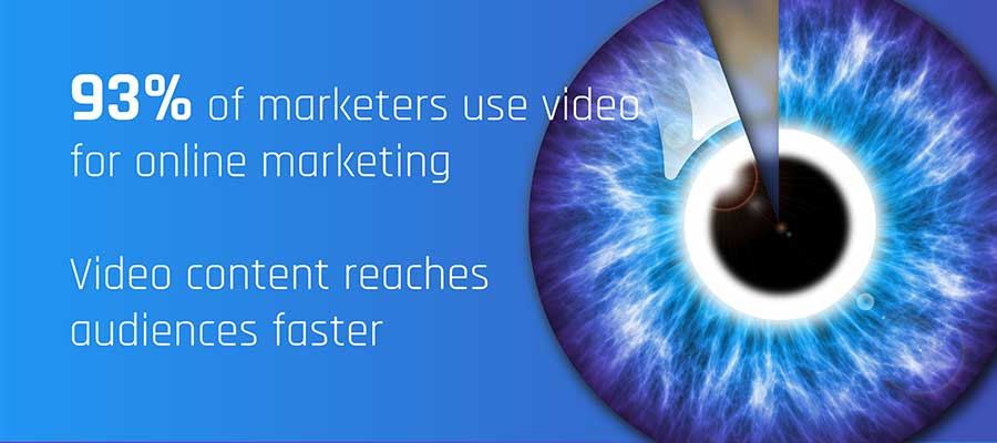 93% Of Marketers use video graphic